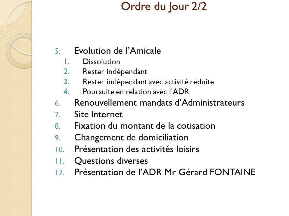 Ordre du Jour 2/2 5. Evolution de lAmicale 1.Dissolution 2.Rester indépendant 3.Rester indépendant avec activité réduite 4.Poursuite en relation avec