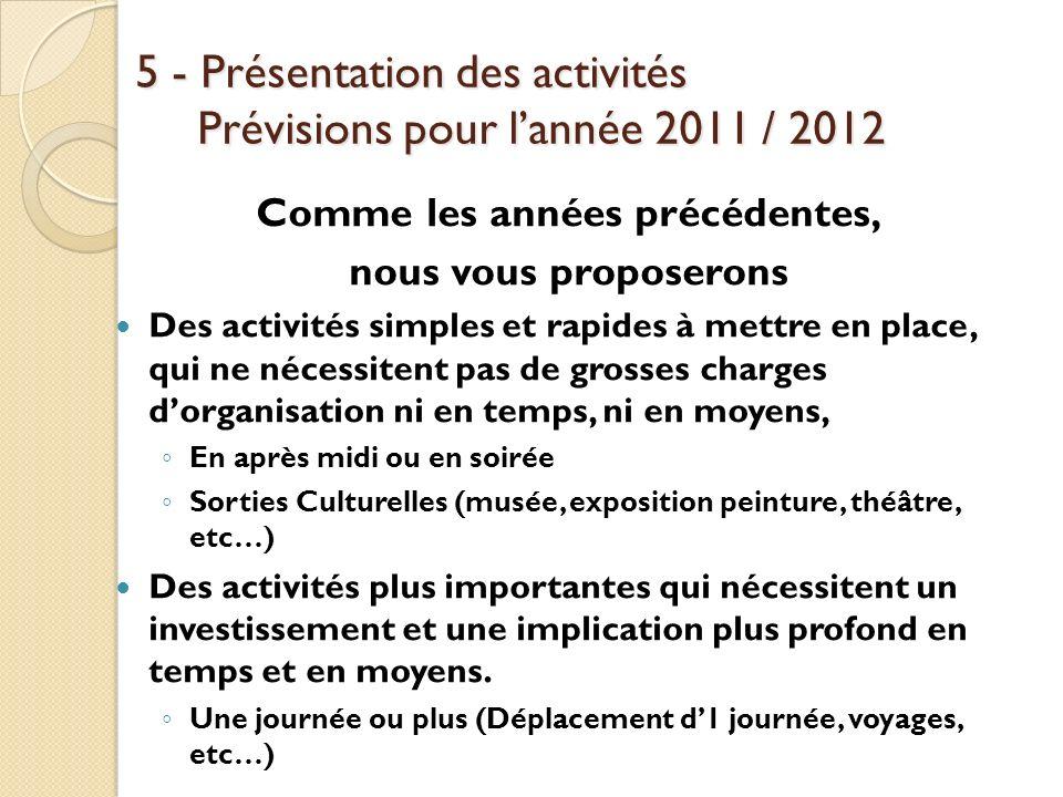 5 - Présentation des activités Prévisions pour lannée 2011 / 2012 Comme les années précédentes, nous vous proposerons Des activités simples et rapides