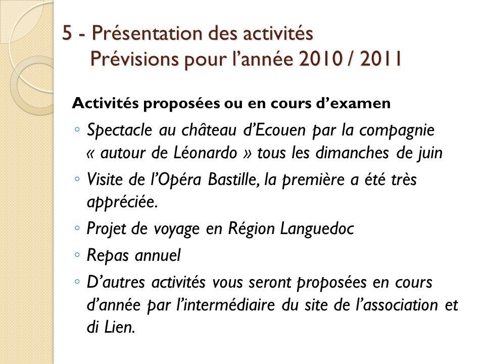 5 - Présentation des activités Prévisions pour lannée 2010 / 2011 Activités proposées ou en cours dexamen Spectacle au château dEcouen par la compagni
