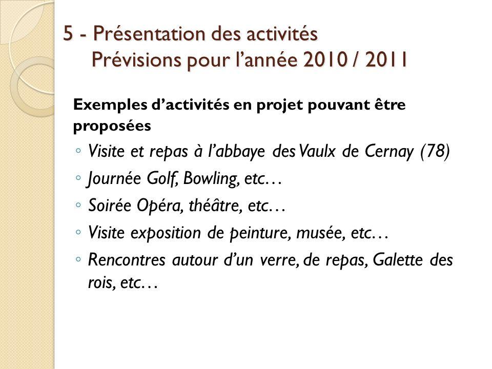 5 - Présentation des activités Prévisions pour lannée 2010 / 2011 Exemples dactivités en projet pouvant être proposées Visite et repas à labbaye des V