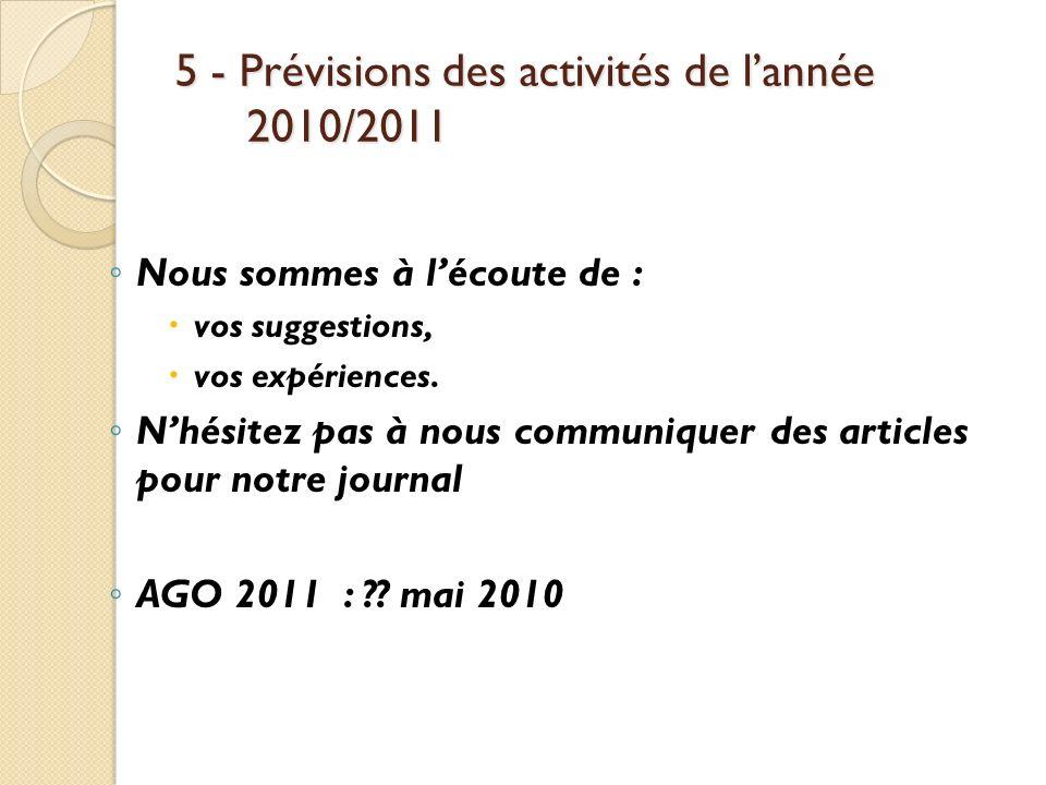 5 - Prévisions des activités de lannée 2010/2011 Nous sommes à lécoute de : vos suggestions, vos expériences. Nhésitez pas à nous communiquer des arti