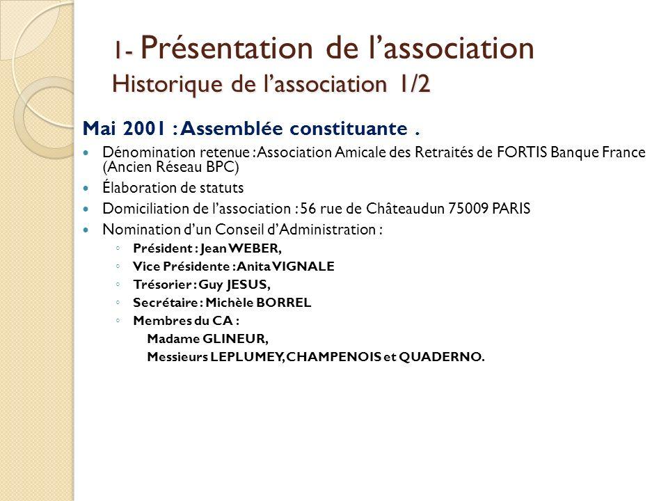 1- Historique de lassociation 1/2 1- Présentation de lassociation Historique de lassociation 1/2 Mai 2001 : Assemblée constituante. Dénomination reten