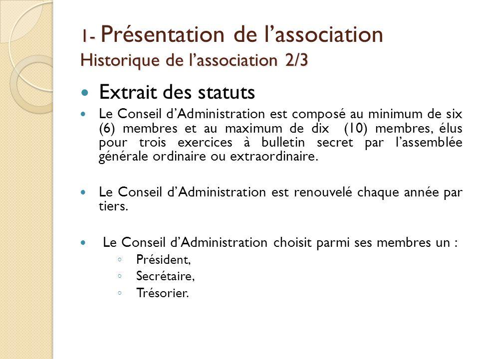 1- Historique de lassociation 2/3 1- Présentation de lassociation Historique de lassociation 2/3 Extrait des statuts Le Conseil dAdministration est co