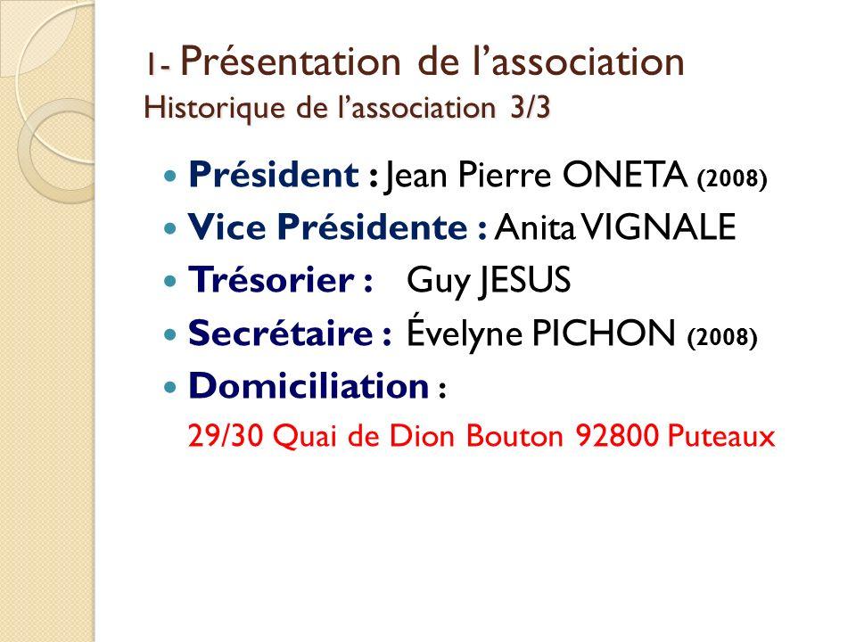 1- Historique de lassociation 3/3 1- Présentation de lassociation Historique de lassociation 3/3 Président : Jean Pierre ONETA (2008) Vice Présidente