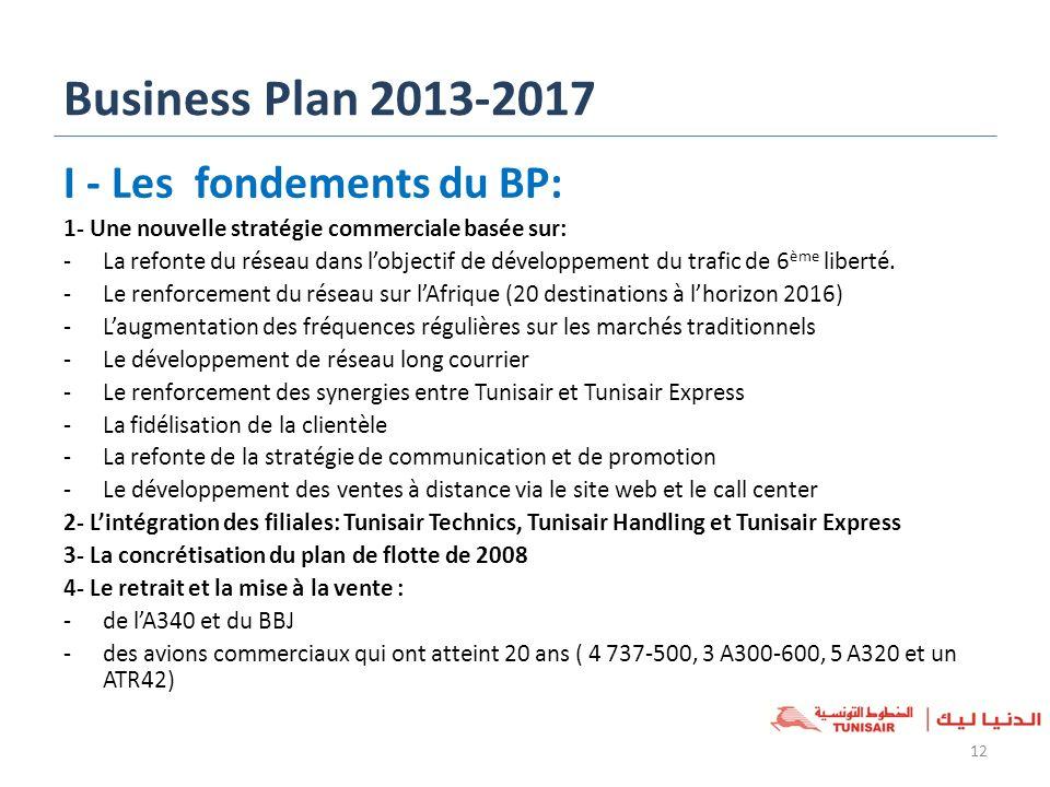 Business Plan 2013-2017 I - Les fondements du BP: 1- Une nouvelle stratégie commerciale basée sur: -La refonte du réseau dans lobjectif de développeme