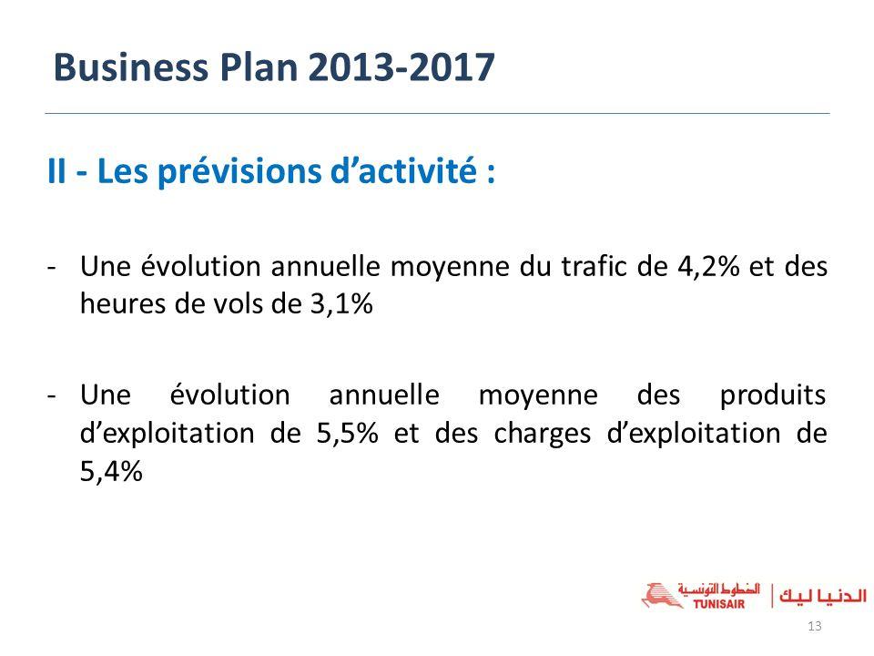 13 II - Les prévisions dactivité : -Une évolution annuelle moyenne du trafic de 4,2% et des heures de vols de 3,1% -Une évolution annuelle moyenne des