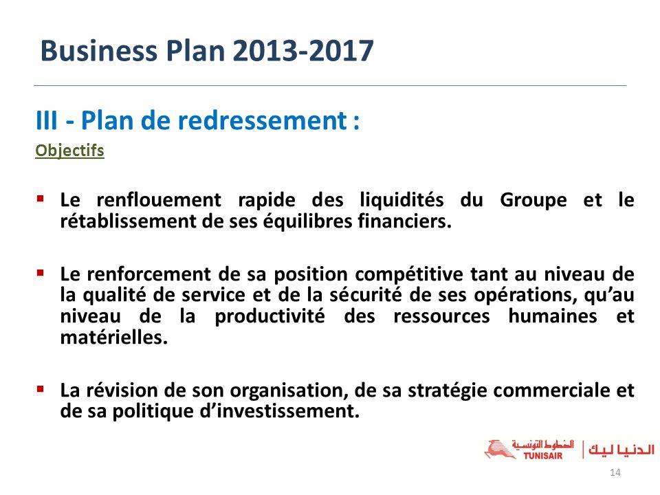 III - Plan de redressement : Objectifs Le renflouement rapide des liquidités du Groupe et le rétablissement de ses équilibres financiers. Le renforcem