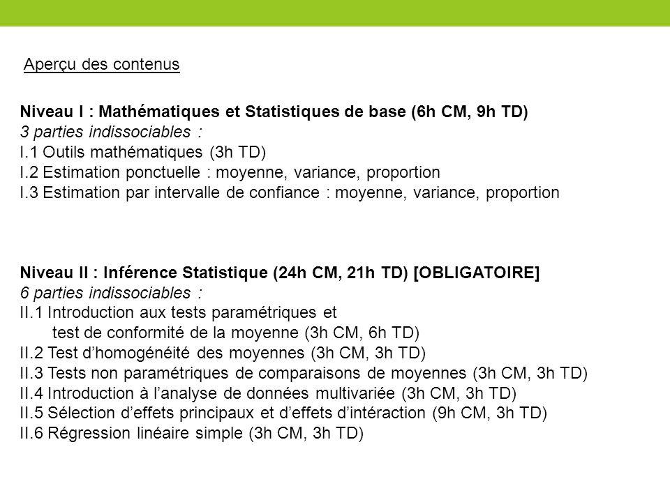 Niveau I : Mathématiques et Statistiques de base (6h CM, 9h TD) 3 parties indissociables : I.1 Outils mathématiques (3h TD) I.2 Estimation ponctuelle