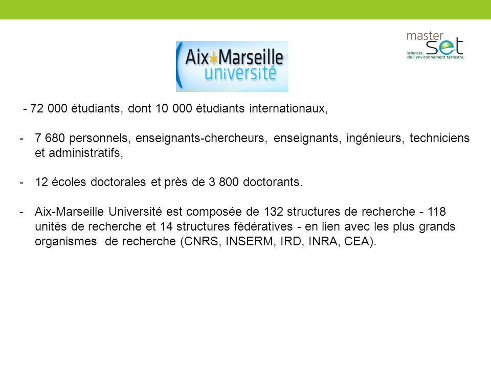 TC1 : Traitement des données Année 2012-2013 Site de Saint Jérôme Intranet Master SET Tronc commun www.masterset.fr/intranet Connexion : tempo7/set2012 TC1 - Informations - Actualités - Mise à jour EDT le site web Merci.