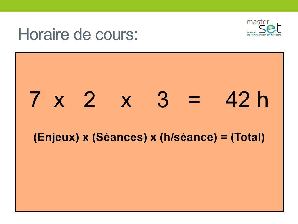 Horaire de cours: 7 x 2 x 3 = 42 h (Enjeux) x (Séances) x (h/séance) = (Total)