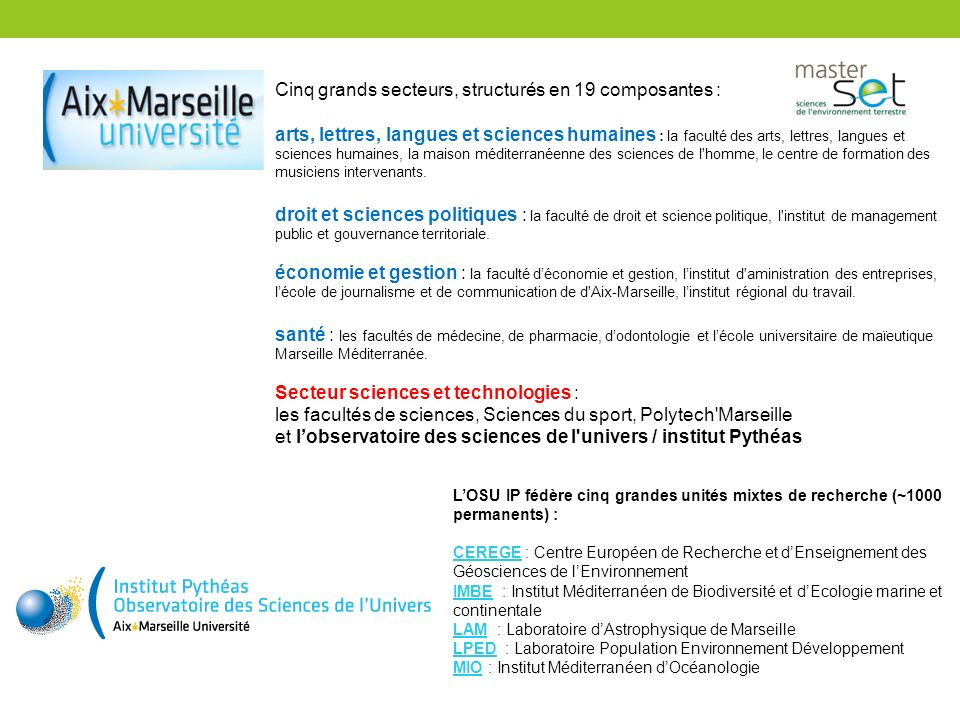 Cinq grands secteurs, structurés en 19 composantes : arts, lettres, langues et sciences humaines : la faculté des arts, lettres, langues et sciences h