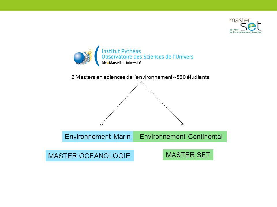 Objectifs Pour quelques sujets (« enjeux ») environnementaux dactualité Définir la méthode scientifique pour: Formuler correctement les questions Lister les principaux résultats acquis Discuter les marges dincertitudes Présenter des approches expérimentales