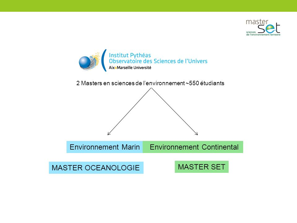 2 Masters en sciences de lenvironnement ~550 étudiants Environnement Marin Environnement Continental MASTER SET MASTER OCEANOLOGIE