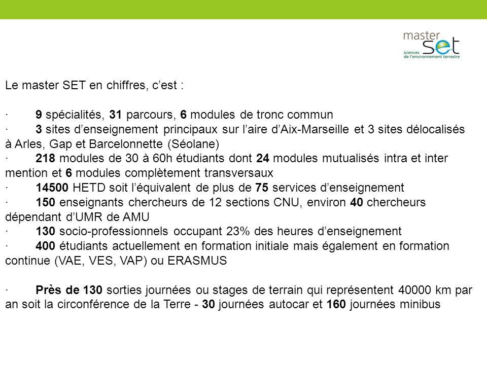 Le master SET en chiffres, cest : · 9 spécialités, 31 parcours, 6 modules de tronc commun · 3 sites denseignement principaux sur laire dAix-Marseille