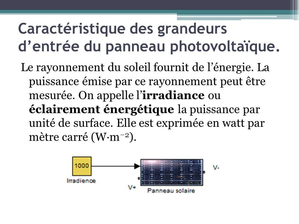 Caractéristique des grandeurs dentrée du panneau photovoltaïque. Le rayonnement du soleil fournit de lénergie. La puissance émise par ce rayonnement p