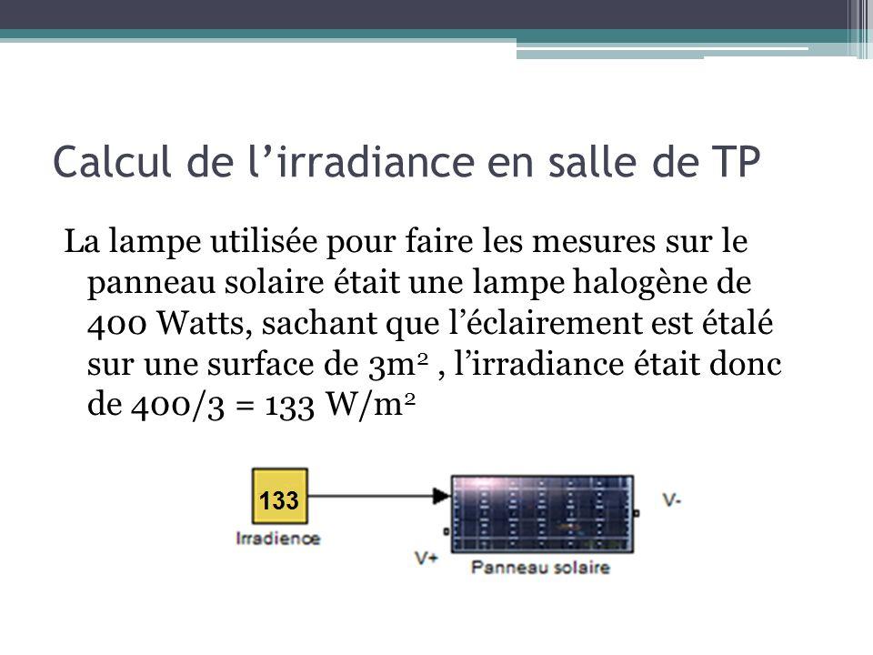Calcul de lirradiance en salle de TP La lampe utilisée pour faire les mesures sur le panneau solaire était une lampe halogène de 400 Watts, sachant qu