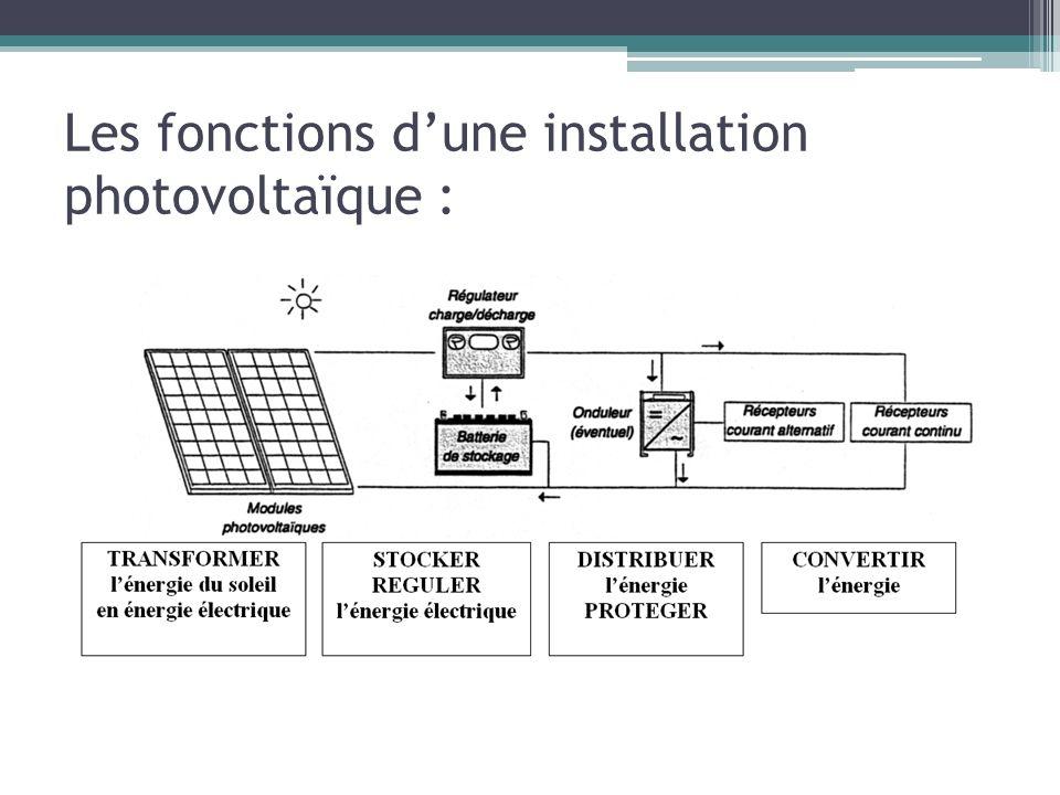 Les fonctions dune installation photovoltaïque :