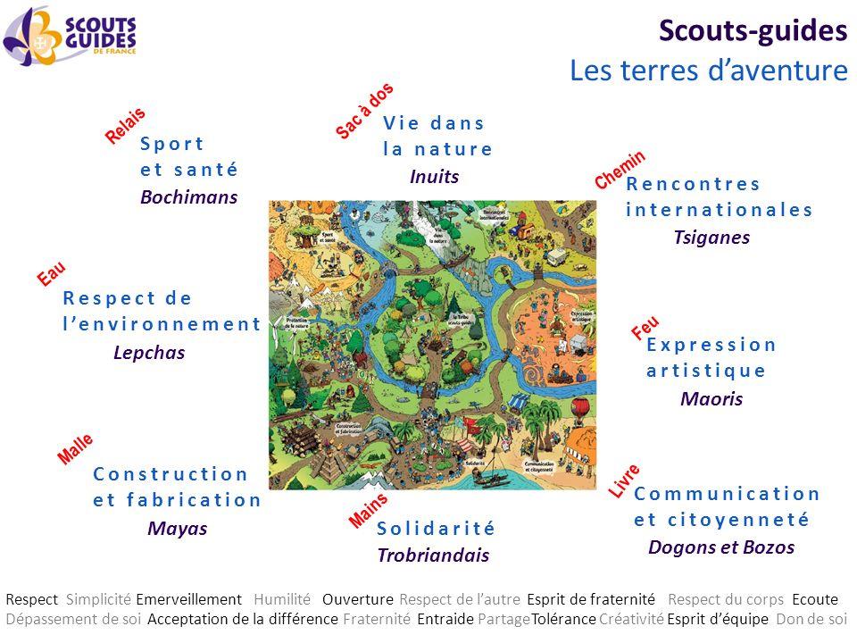 Scouts-guides Les terres daventure Sport et santé Vie dans la nature Rencontres internationales Construction et fabrication Expression artistique Comm
