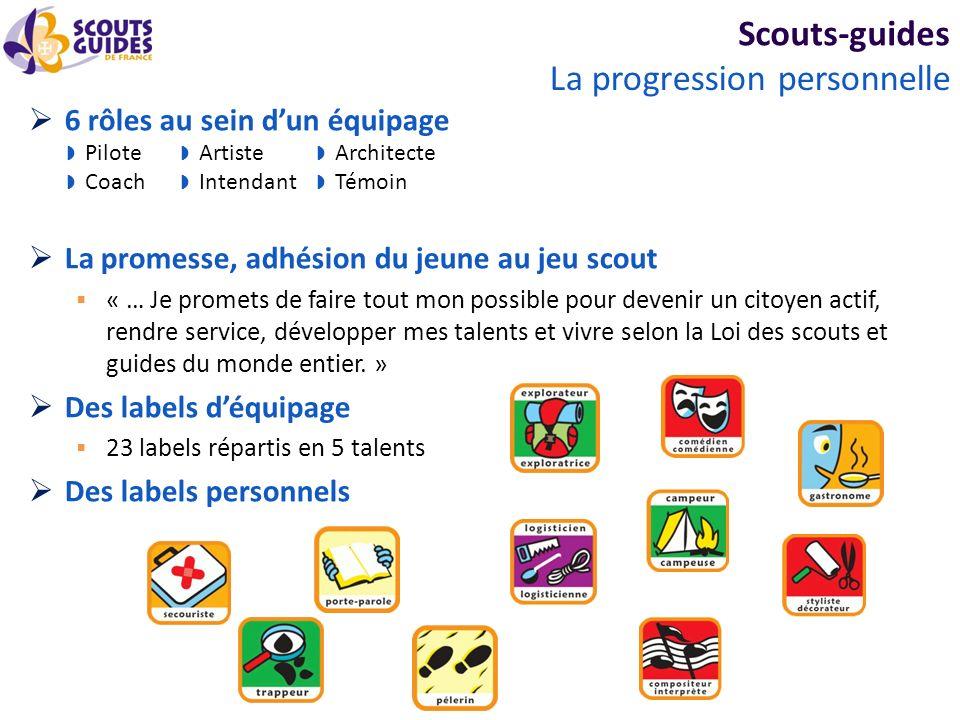 Scouts-guides La progression personnelle 6 rôles au sein dun équipage La promesse, adhésion du jeune au jeu scout « … Je promets de faire tout mon pos