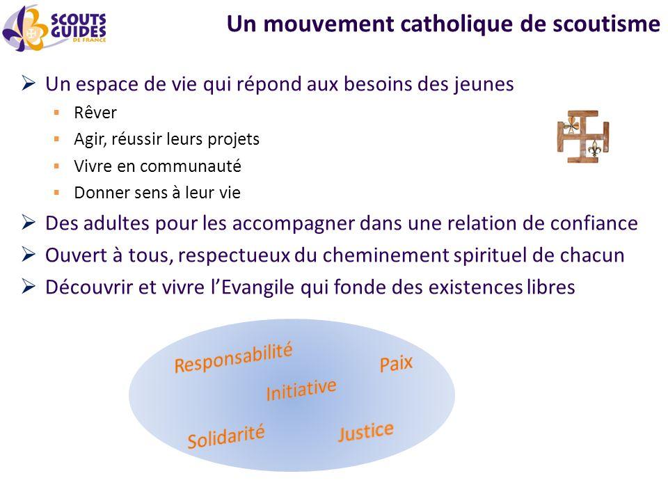 Un mouvement catholique de scoutisme Un espace de vie qui répond aux besoins des jeunes Rêver Agir, réussir leurs projets Vivre en communauté Donner s