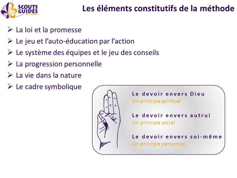 Les éléments constitutifs de la méthode La loi et la promesse Le jeu et lauto-éducation par laction Le système des équipes et le jeu des conseils La p