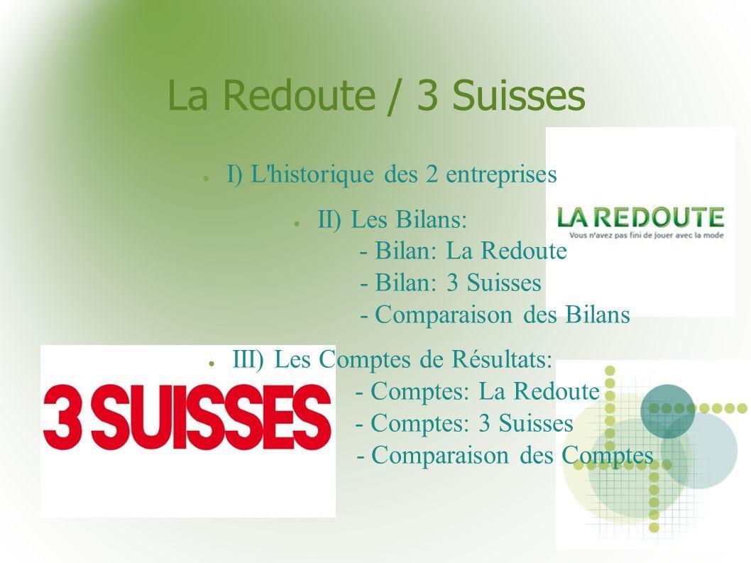 La Redoute / 3 Suisses I) L'historique des 2 entreprises II) Les Bilans: - Bilan: La Redoute - Bilan: 3 Suisses - Comparaison des Bilans III) Les Comp