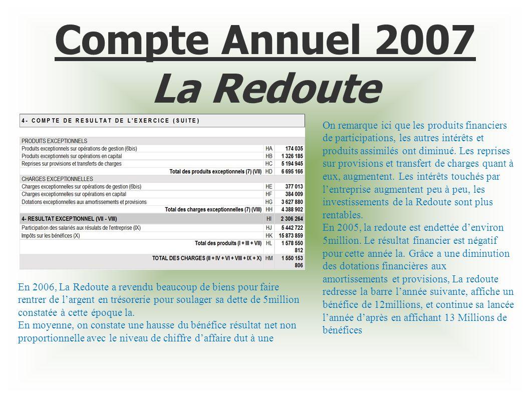 Compte Annuel 2007 La Redoute On remarque ici que les produits financiers de participations, les autres intérêts et produits assimilés ont diminué. Le