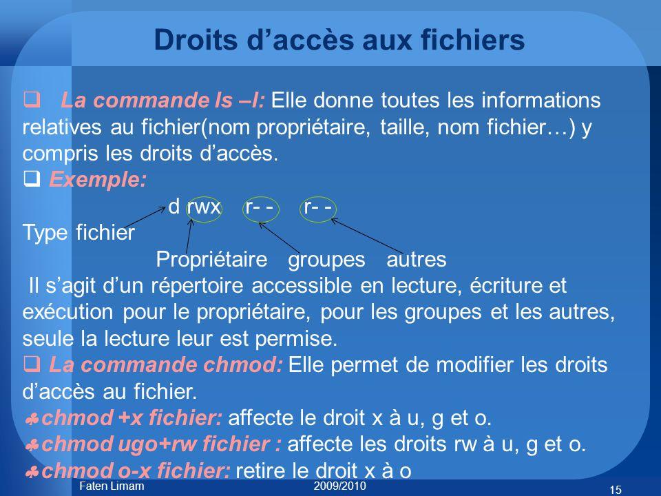 Droits daccès aux fichiers Faten Limam 2009/2010 15 La commande ls –l: Elle donne toutes les informations relatives au fichier(nom propriétaire, taill