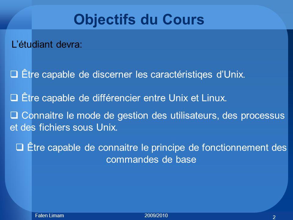 Références Cours Mme.Olfa Belkahla: Système dexploitation évoluéUnix, 2007/2008 3 Faten Limam 2009/2010