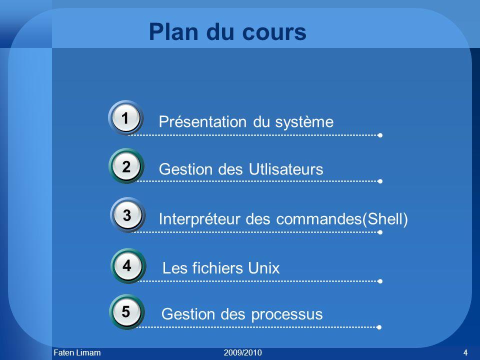 Plan du cours Présentation du système 1 Gestion des Utlisateurs Interpréteur des commandes(Shell) Les fichiers Unix 2 3 4 4Faten Limam 2009/2010 Gesti