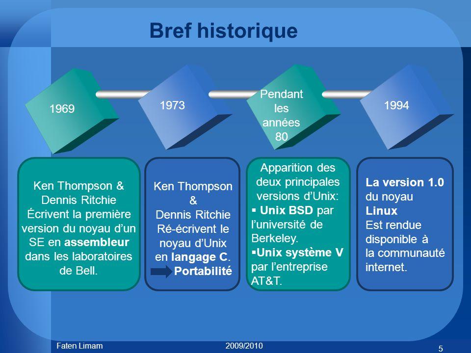 Architecture Générale du Système Faten Limam 2009/2010 6 MatérielNoyau Applications système ApplicationsUtilisateur