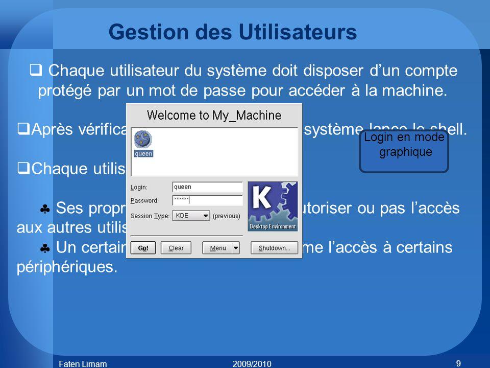 Linterpréteur des Commandes(Shell) L Interpréteur de commande, ou shell, est un programme permettant à lutilisateur dentrer des commandes au clavier et de recevoir des messages en retour.