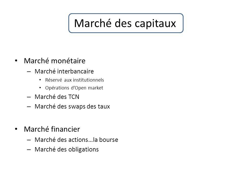 Marché des capitaux Marché monétaire – Marché interbancaire Réservé aux institutionnels Opérations dOpen market – Marché des TCN – Marché des swaps de