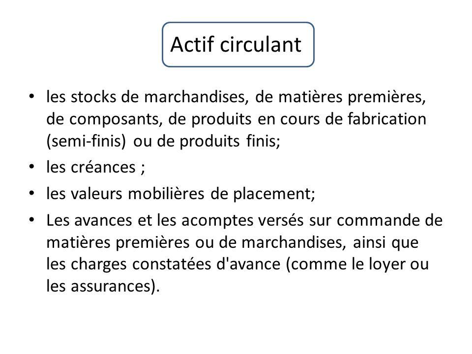 les stocks de marchandises, de matières premières, de composants, de produits en cours de fabrication (semi-finis) ou de produits finis; les créances