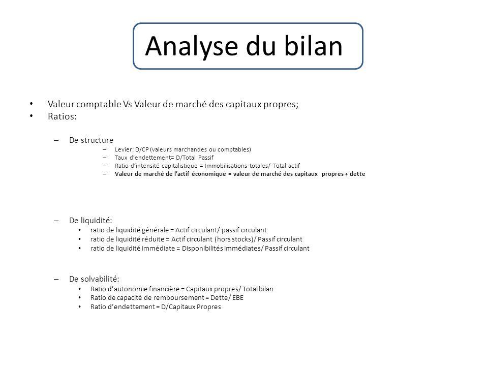 Analyse du bilan Valeur comptable Vs Valeur de marché des capitaux propres; Ratios: – De structure – Levier: D/CP (valeurs marchandes ou comptables) –