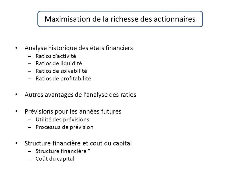 Maximisation de la richesse des actionnaires Analyse historique des états financiers – Ratios dactivité – Ratios de liquidité – Ratios de solvabilité