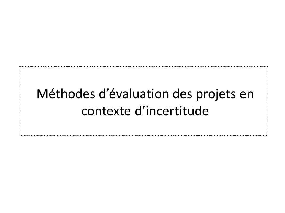 Méthodes dévaluation des projets en contexte dincertitude