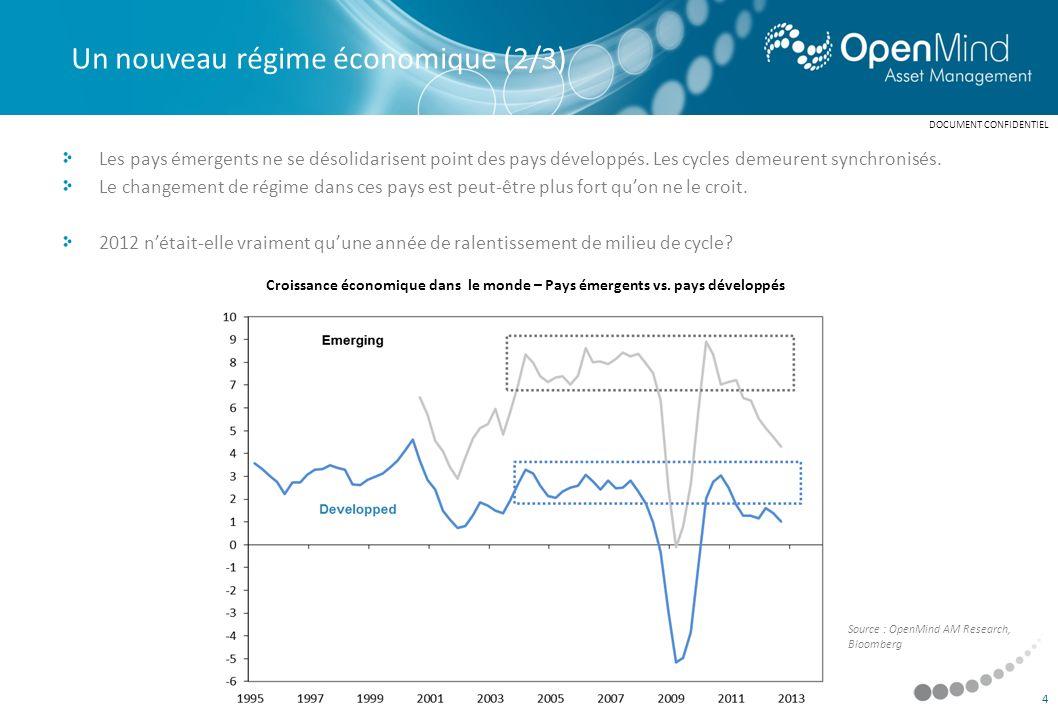 La mesure et donc la question de la compétitivité de lEurope est très complexe.