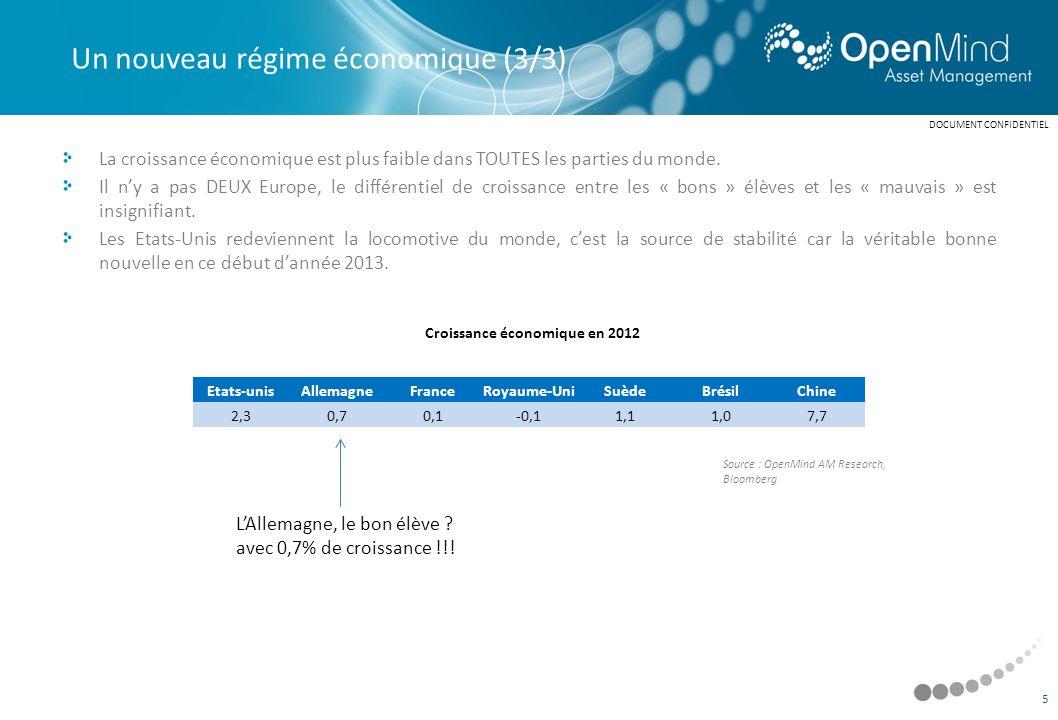 2012 a été à la fois binaire et peu binaire.Les périodes ne se sont pas ressemblées.