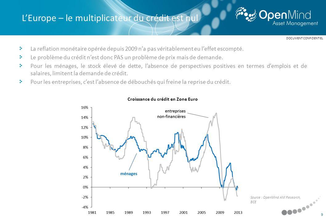 Aux Etats-Unis, un équilibre économique a été retrouvé dans lequel offre et demande augmentent à un rythme modérément soutenu.