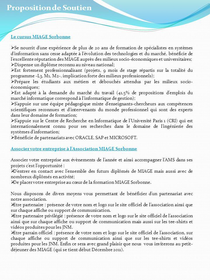 Le cursus MIAGE Sorbonne Se nourrit dune expérience de plus de 20 ans de formation de spécialistes en systèmes dinformation sans cesse adaptée à lévol