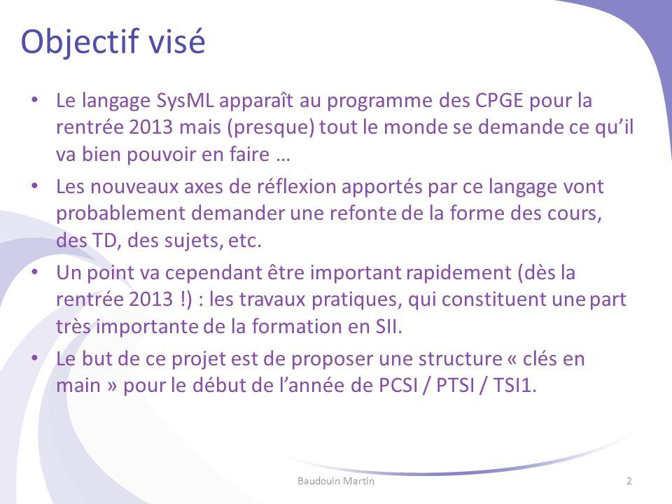 Objectif visé Le langage SysML apparaît au programme des CPGE pour la rentrée 2013 mais (presque) tout le monde se demande ce quil va bien pouvoir en faire … Les nouveaux axes de réflexion apportés par ce langage vont probablement demander une refonte de la forme des cours, des TD, des sujets, etc.