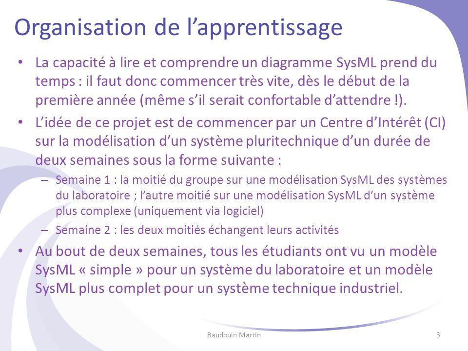 Organisation de lapprentissage La capacité à lire et comprendre un diagramme SysML prend du temps : il faut donc commencer très vite, dès le début de la première année (même sil serait confortable dattendre !).