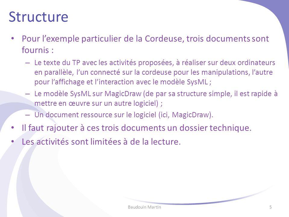 Structure Pour lexemple particulier de la Cordeuse, trois documents sont fournis : – Le texte du TP avec les activités proposées, à réaliser sur deux ordinateurs en parallèle, lun connecté sur la cordeuse pour les manipulations, lautre pour laffichage et linteraction avec le modèle SysML ; – Le modèle SysML sur MagicDraw (de par sa structure simple, il est rapide à mettre en œuvre sur un autre logiciel) ; – Un document ressource sur le logiciel (ici, MagicDraw).