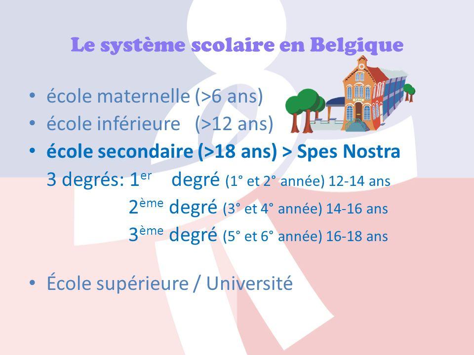 Le système scolaire en Belgique école maternelle (>6 ans) école inférieure (>12 ans) école secondaire (>18 ans) > Spes Nostra 3 degrés: 1 er degré (1°