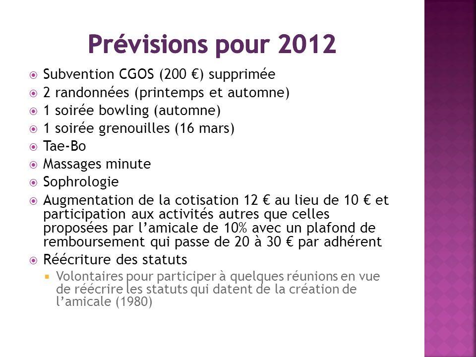 Subvention CGOS (200 ) supprimée 2 randonnées (printemps et automne) 1 soirée bowling (automne) 1 soirée grenouilles (16 mars) Tae-Bo Massages minute