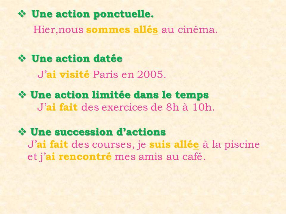 Une action ponctuelle. Une action ponctuelle. Une action datée Une action datée J ai visité Paris en 2005. Hier,nous sommes allés au cinéma. Une actio