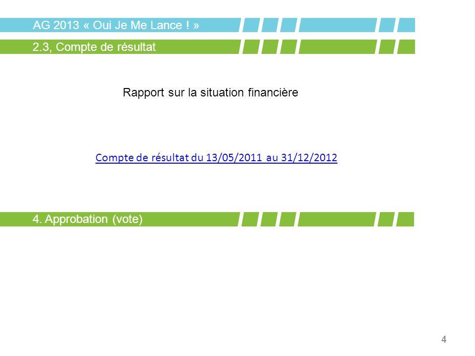 4 AG 2013 « Oui Je Me Lance ! » 2.3, Compte de résultat Compte de résultat du 13/05/2011 au 31/12/2012 Rapport sur la situation financière 4. Approbat