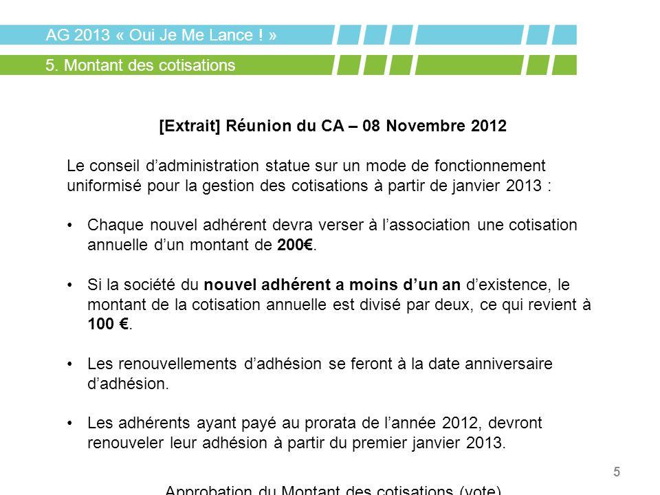 5 [Extrait] Réunion du CA – 08 Novembre 2012 Le conseil dadministration statue sur un mode de fonctionnement uniformisé pour la gestion des cotisation