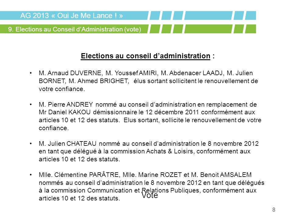 8 Elections au conseil dadministration : M. Arnaud DUVERNE, M. Youssef AMIRI, M. Abdenacer LAADJ, M. Julien BORNET, M. Ahmed BRIGHET, élus sortant sol